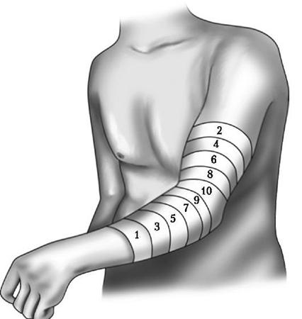 Изображение - Повязка на локтевой коленный сустав horos12